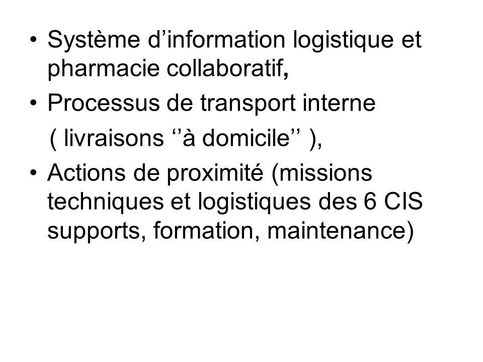 Système d'information logistique et pharmacie collaboratif,