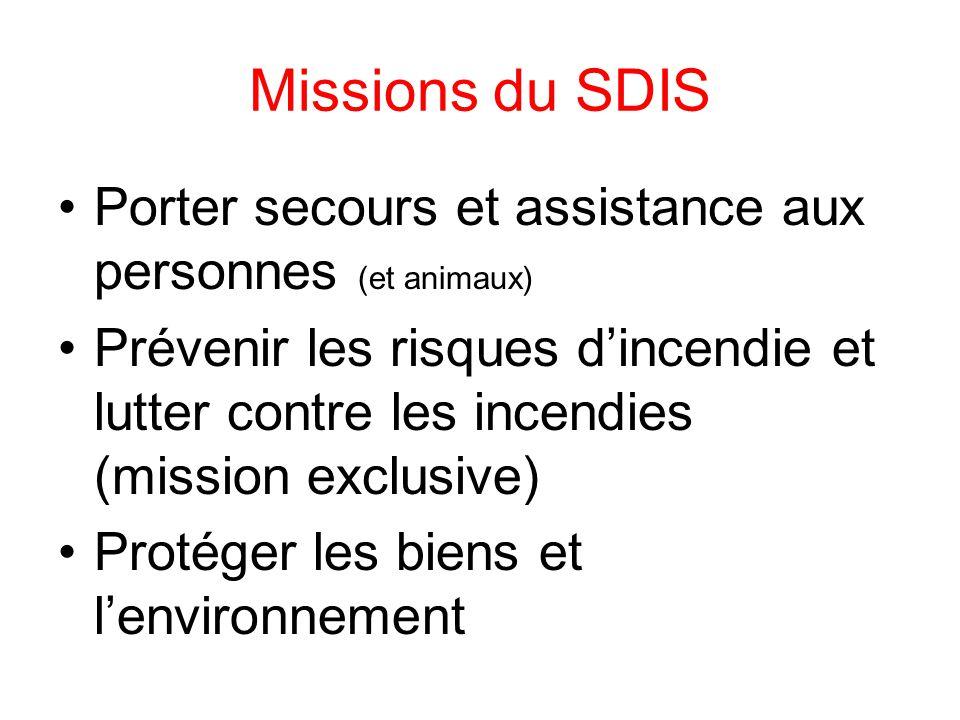 Missions du SDIS Porter secours et assistance aux personnes (et animaux)
