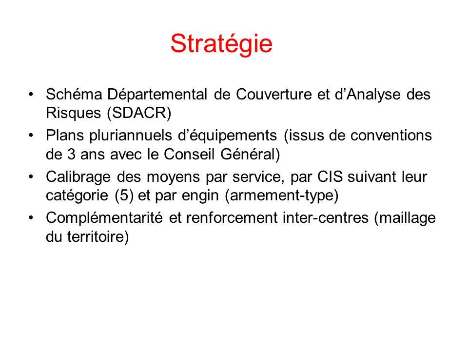 Stratégie Schéma Départemental de Couverture et d'Analyse des Risques (SDACR)