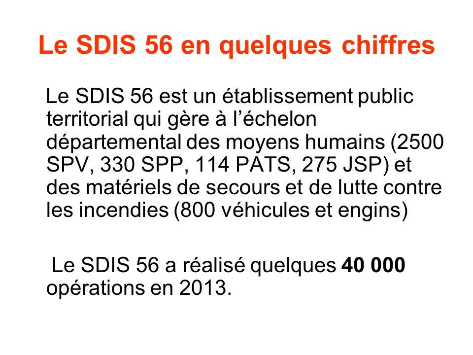 Le SDIS 56 en quelques chiffres