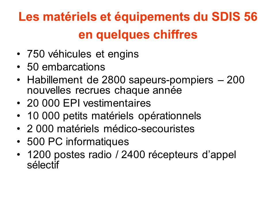 Les matériels et équipements du SDIS 56 en quelques chiffres