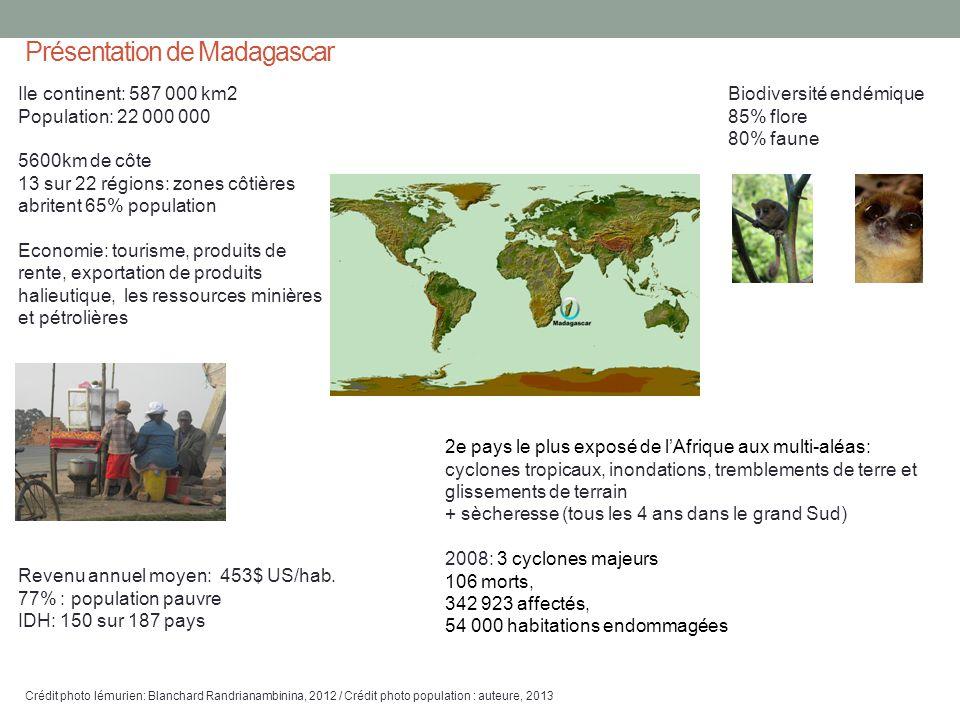 Présentation de Madagascar