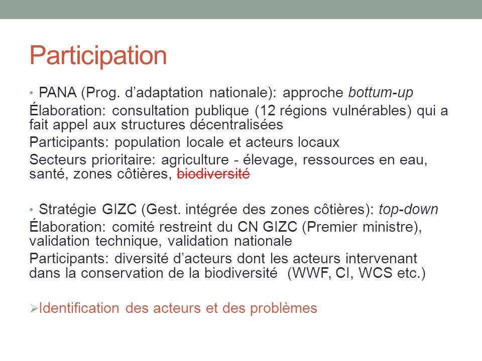 Participation PANA (Prog. d'adaptation nationale): approche bottum-up