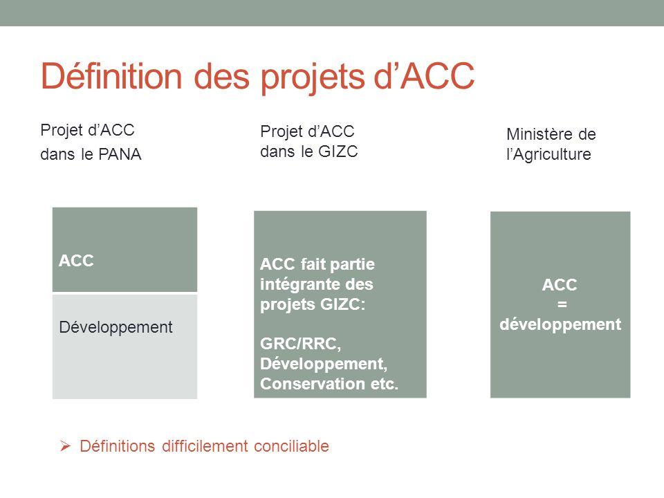 Définition des projets d'ACC