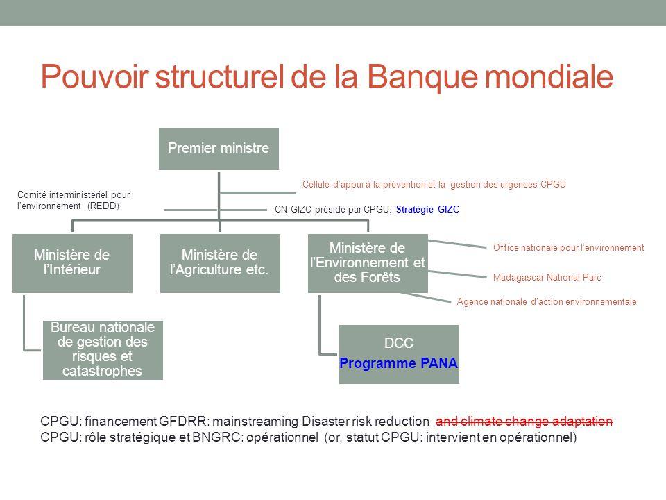 Pouvoir structurel de la Banque mondiale