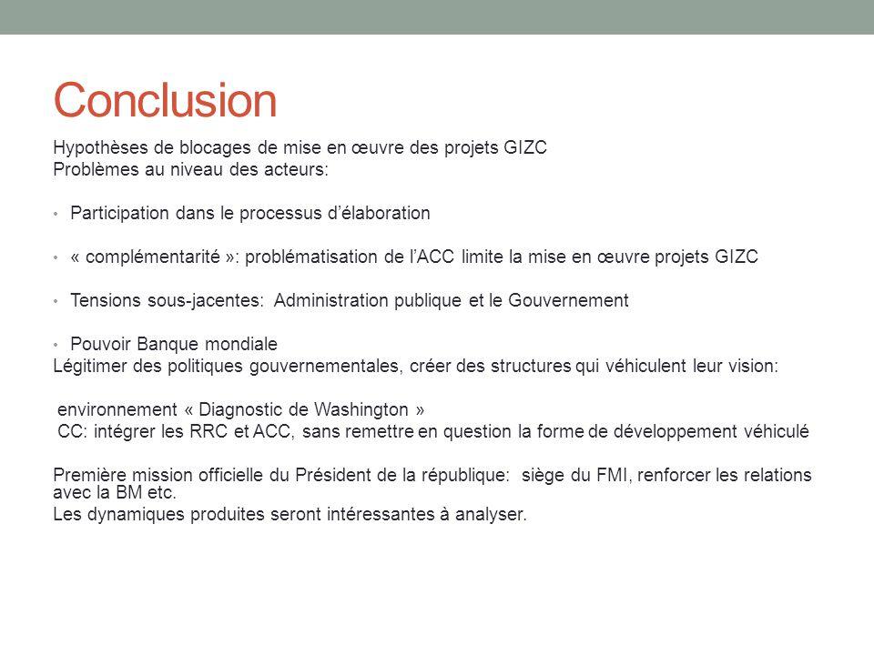 Conclusion Hypothèses de blocages de mise en œuvre des projets GIZC