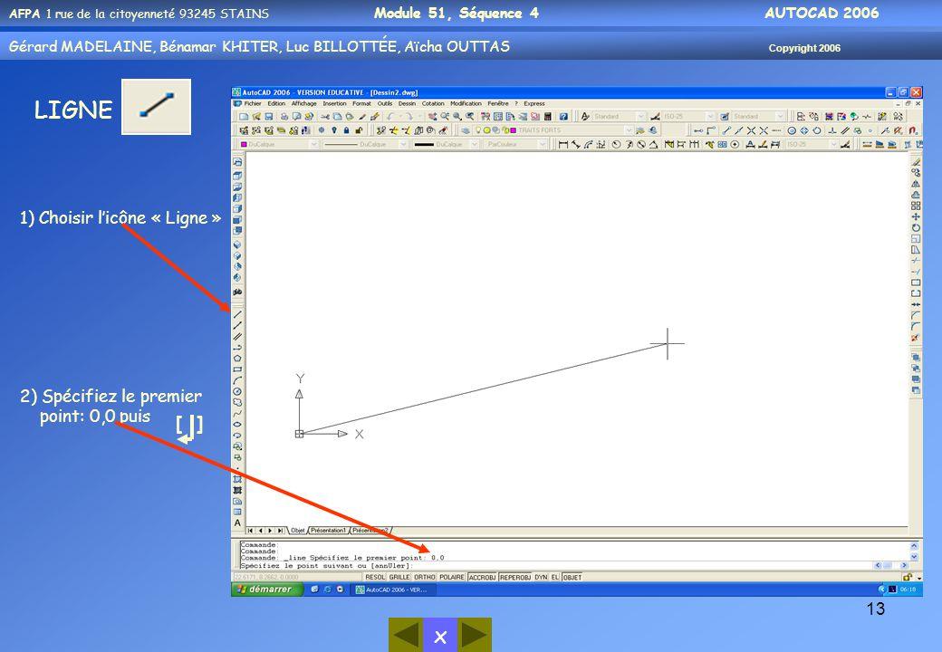 LIGNE 1) Choisir l'icône « Ligne » 2) Spécifiez le premier