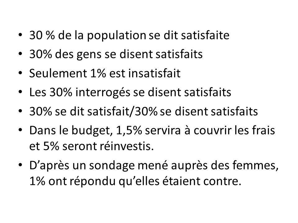 30 % de la population se dit satisfaite