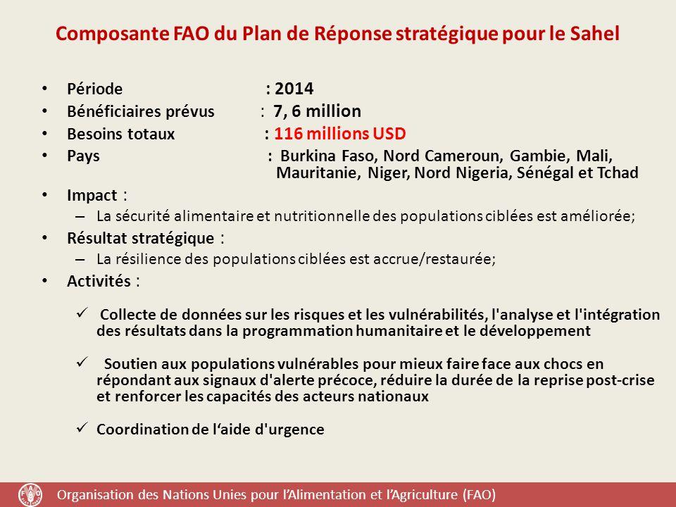 Composante FAO du Plan de Réponse stratégique pour le Sahel