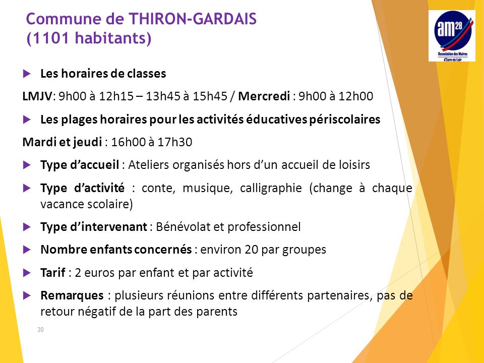 Commune de THIRON-GARDAIS (1101 habitants)