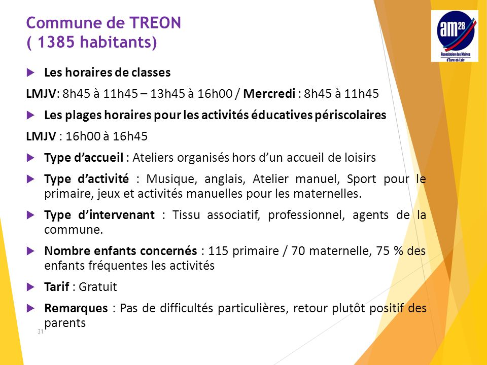 Commune de TREON ( 1385 habitants)