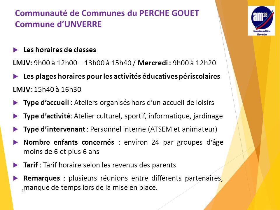 Communauté de Communes du PERCHE GOUET Commune d'UNVERRE