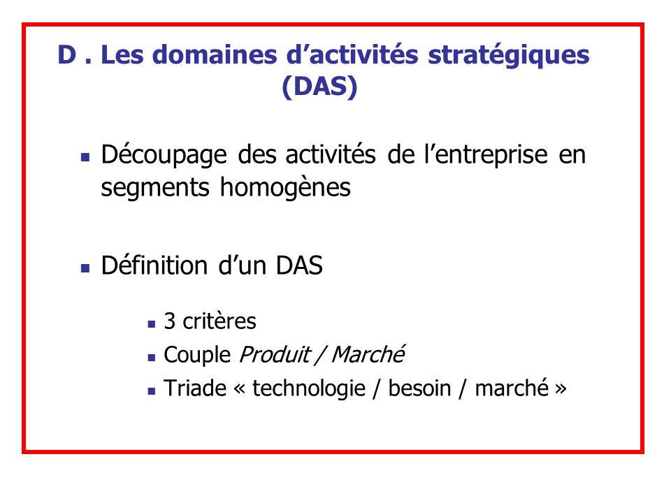 D . Les domaines d'activités stratégiques (DAS)