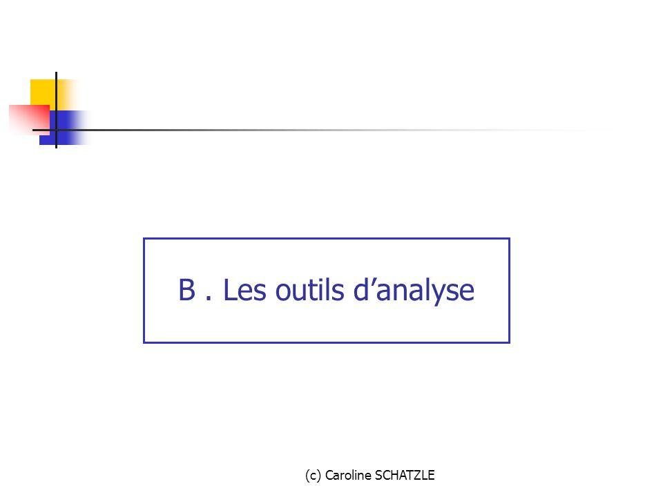 B . Les outils d'analyse (c) Caroline SCHATZLE