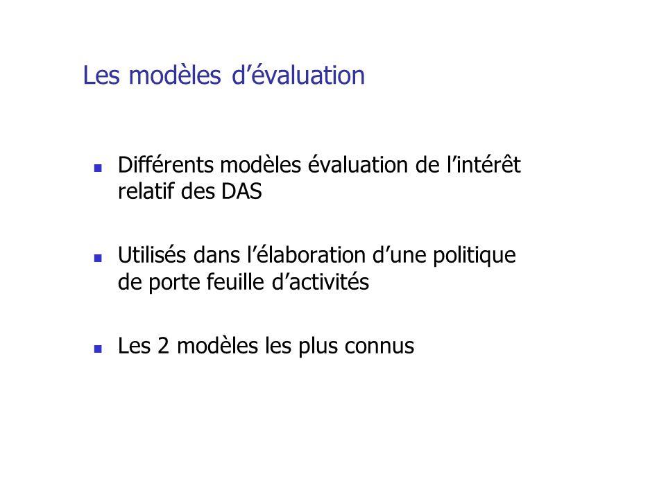 Les modèles d'évaluation