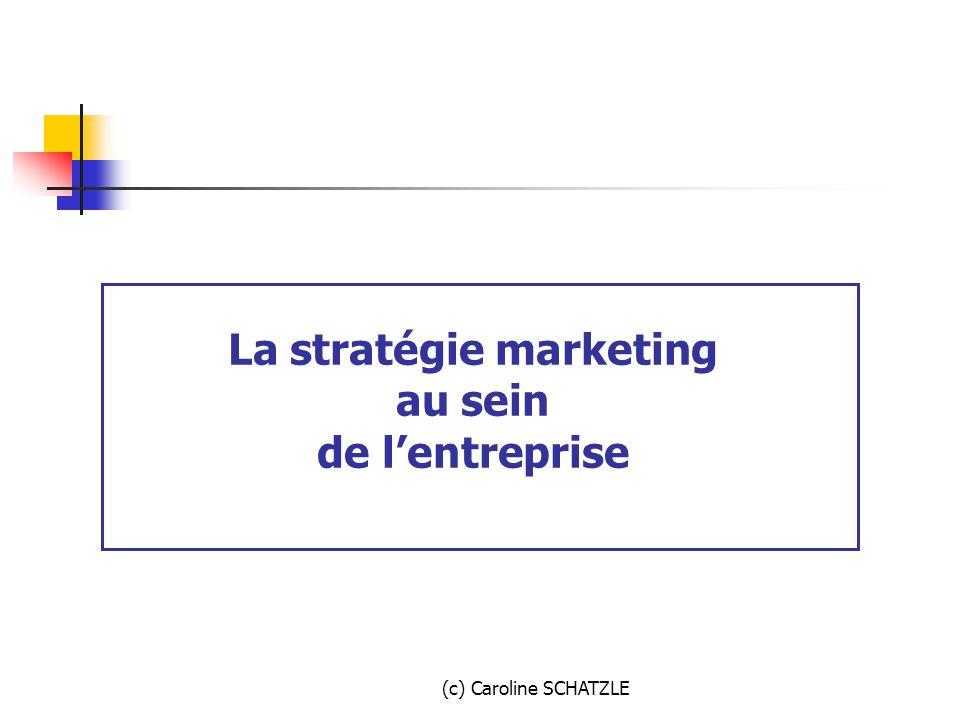 La stratégie marketing au sein de l'entreprise