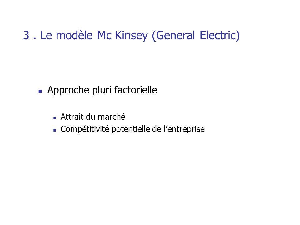 3 . Le modèle Mc Kinsey (General Electric)
