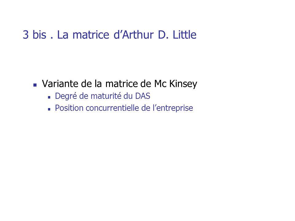 3 bis . La matrice d'Arthur D. Little