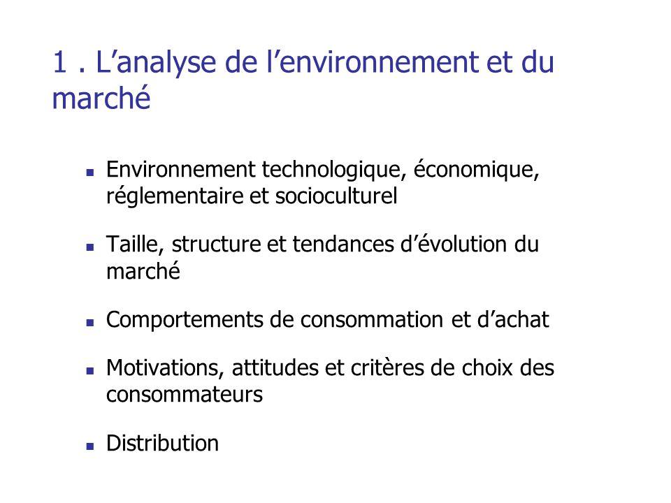 1 . L'analyse de l'environnement et du marché