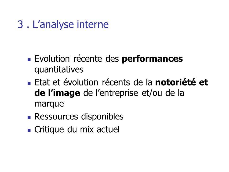 3 . L'analyse interne Evolution récente des performances quantitatives