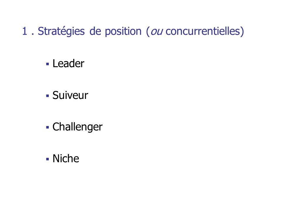 1 . Stratégies de position (ou concurrentielles)