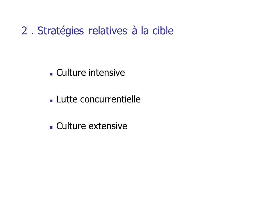 2 . Stratégies relatives à la cible
