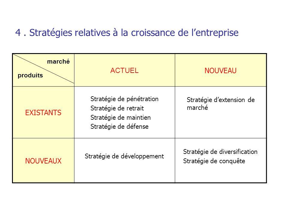 4 . Stratégies relatives à la croissance de l'entreprise