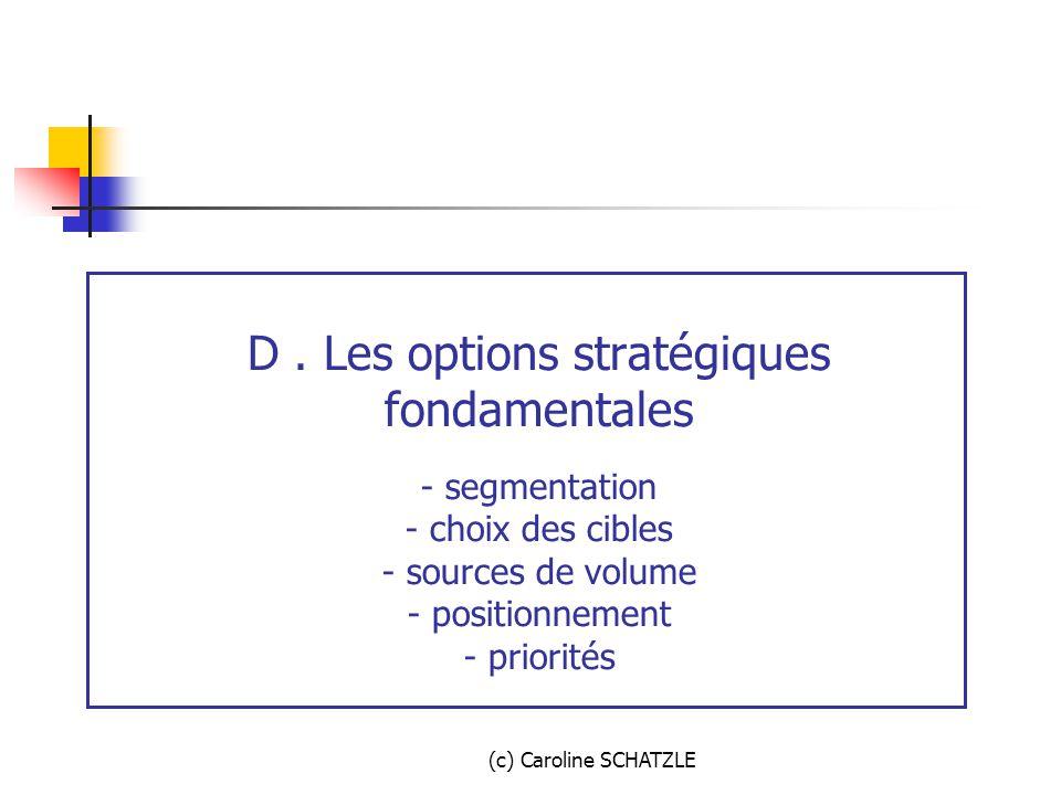 D . Les options stratégiques fondamentales - segmentation - choix des cibles - sources de volume - positionnement - priorités