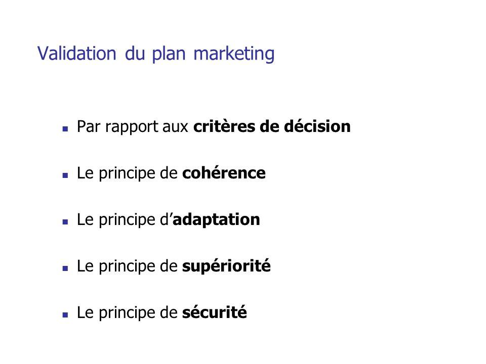 Validation du plan marketing