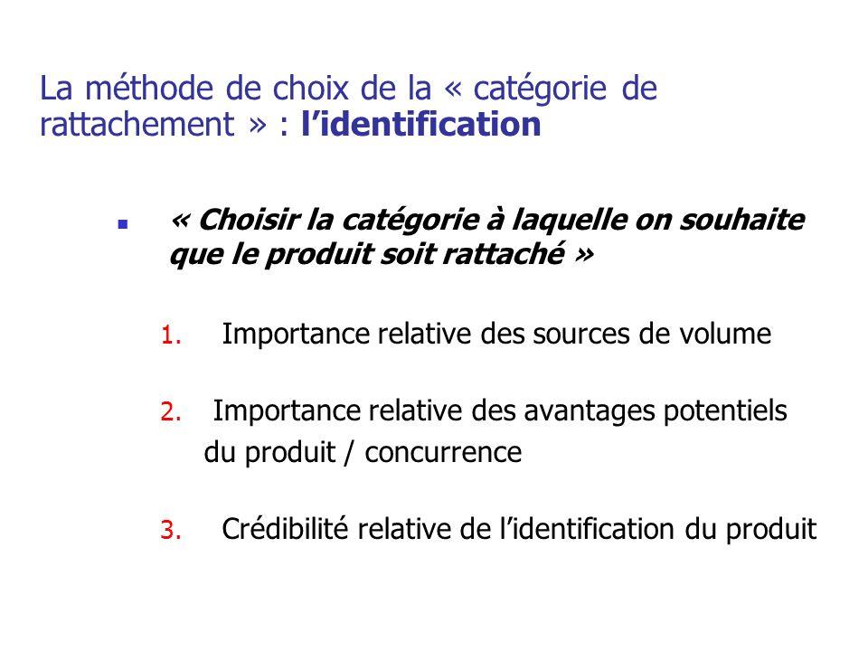 La méthode de choix de la « catégorie de rattachement » : l'identification