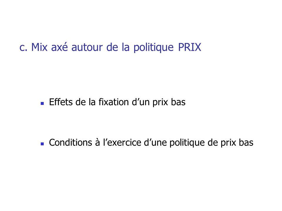 c. Mix axé autour de la politique PRIX