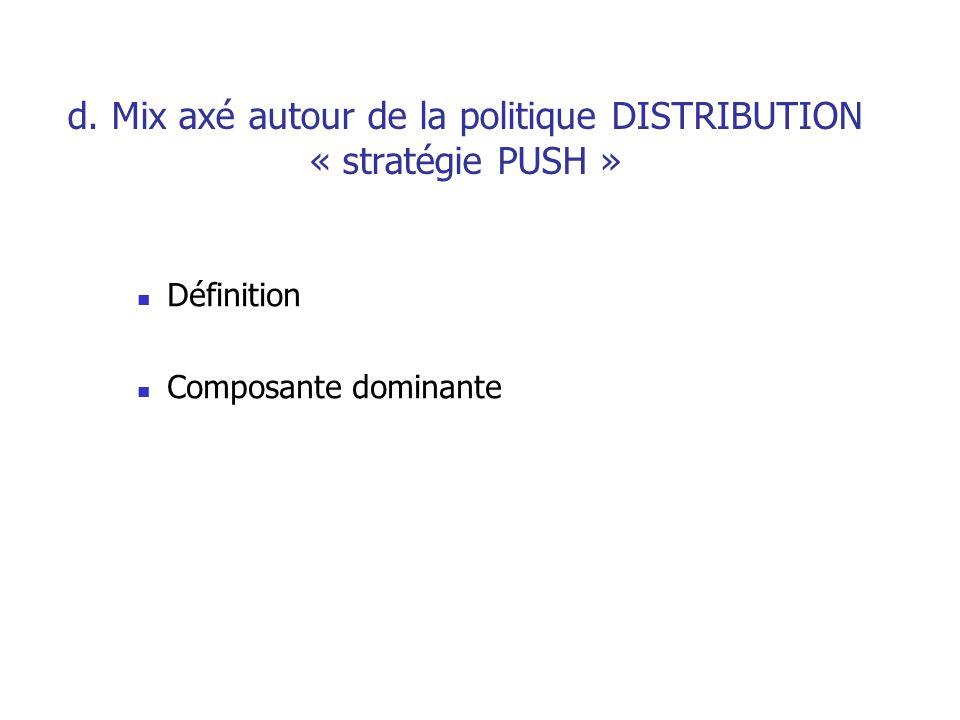 d. Mix axé autour de la politique DISTRIBUTION « stratégie PUSH »