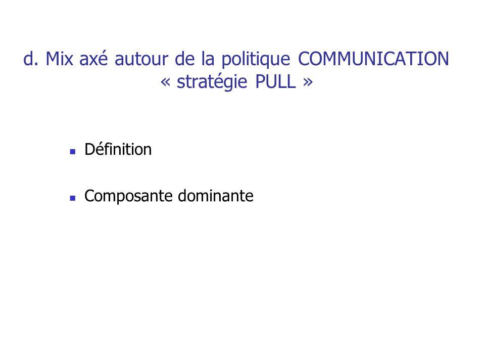 d. Mix axé autour de la politique COMMUNICATION « stratégie PULL »