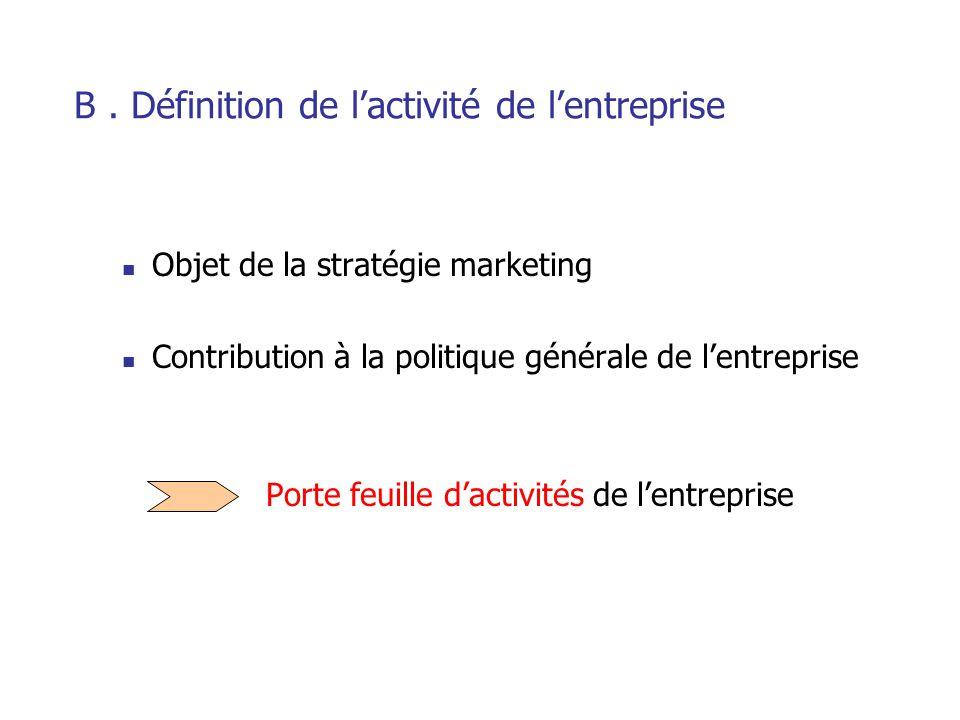 B . Définition de l'activité de l'entreprise