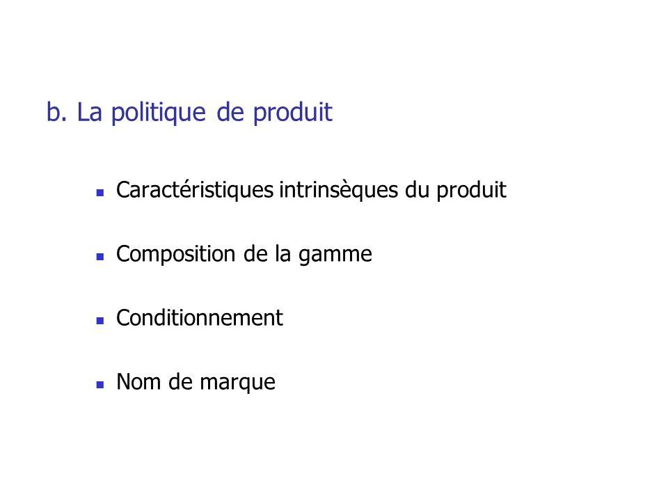 b. La politique de produit