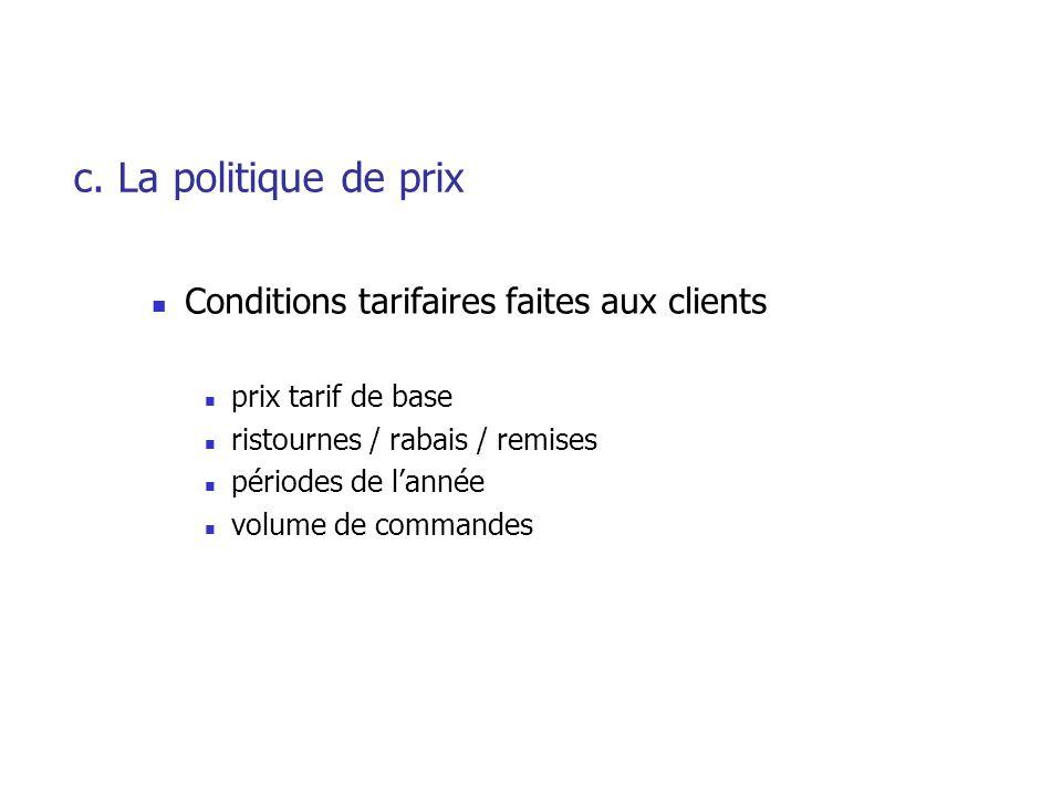c. La politique de prix Conditions tarifaires faites aux clients