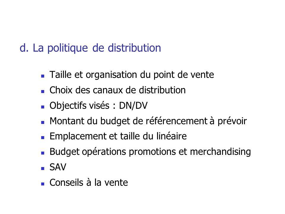 d. La politique de distribution