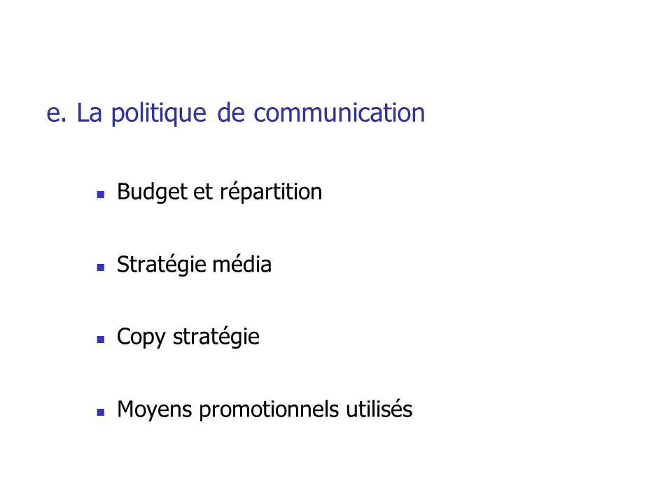 e. La politique de communication