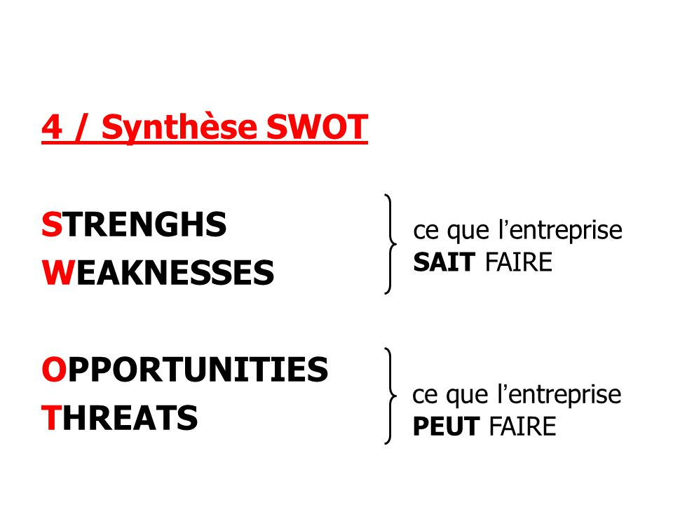 4 / Synthèse SWOT STRENGHS WEAKNESSES OPPORTUNITIES THREATS