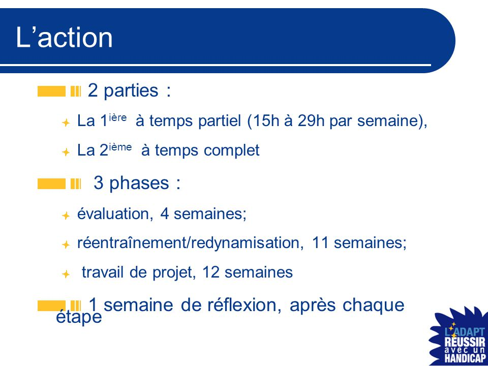 L'action 2 parties : 3 phases :