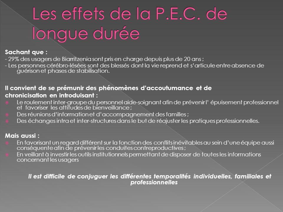 Les effets de la P.E.C. de longue durée
