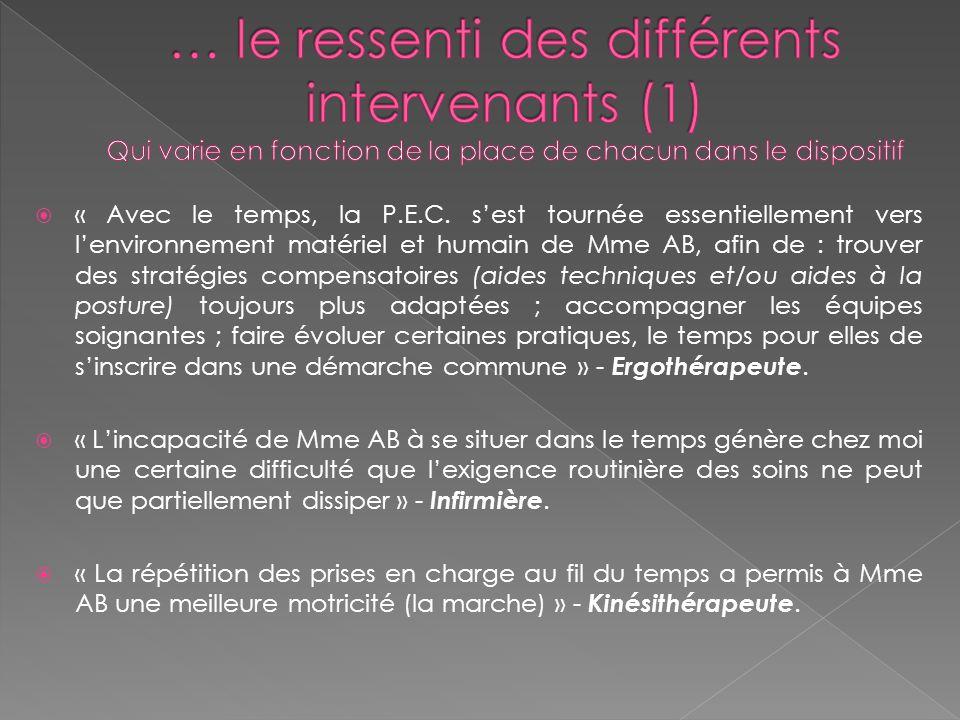 … le ressenti des différents intervenants (1) Qui varie en fonction de la place de chacun dans le dispositif
