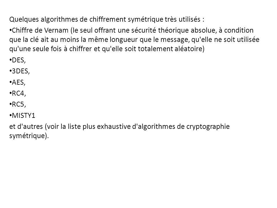 Quelques algorithmes de chiffrement symétrique très utilisés :