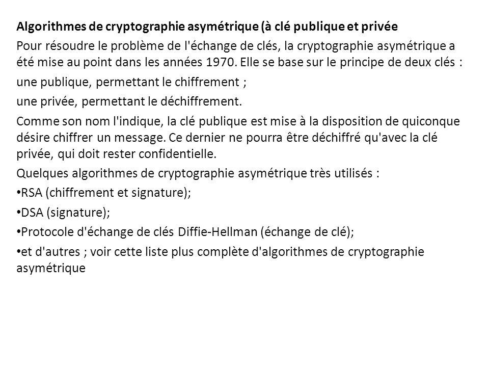 Algorithmes de cryptographie asymétrique (à clé publique et privée