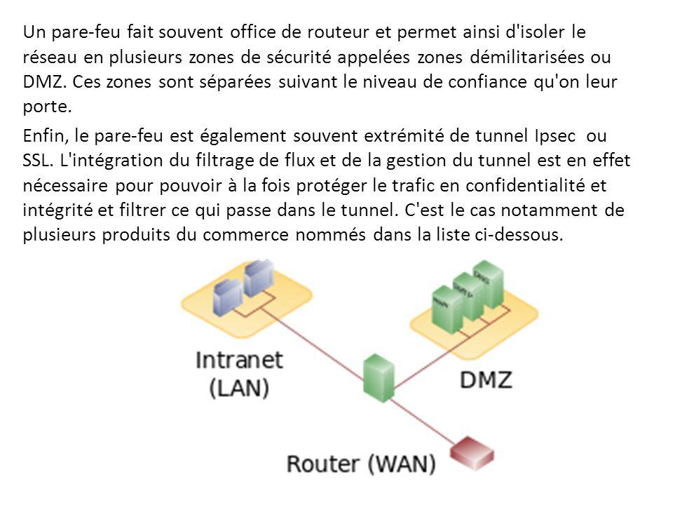 Un pare-feu fait souvent office de routeur et permet ainsi d isoler le réseau en plusieurs zones de sécurité appelées zones démilitarisées ou DMZ. Ces zones sont séparées suivant le niveau de confiance qu on leur porte.