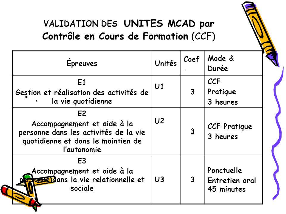 VALIDATION DES UNITES MCAD par Contrôle en Cours de Formation (CCF)