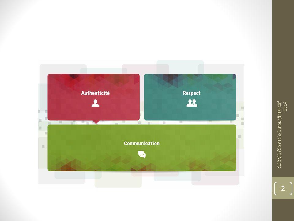 CCDMD/Comtois-Dufour/Intercaf 2014