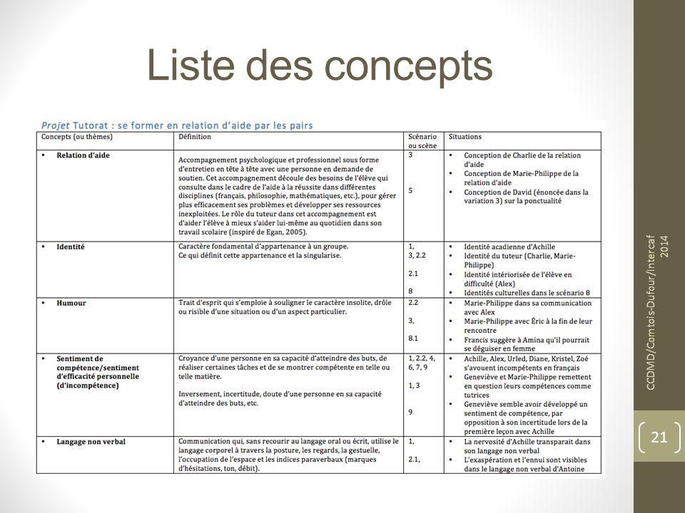 Liste des concepts CCDMD/Comtois-Dufour/Intercaf 2014