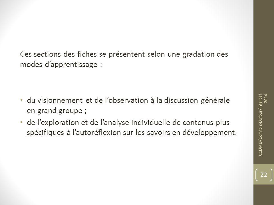 Ces sections des fiches se présentent selon une gradation des modes d'apprentissage :