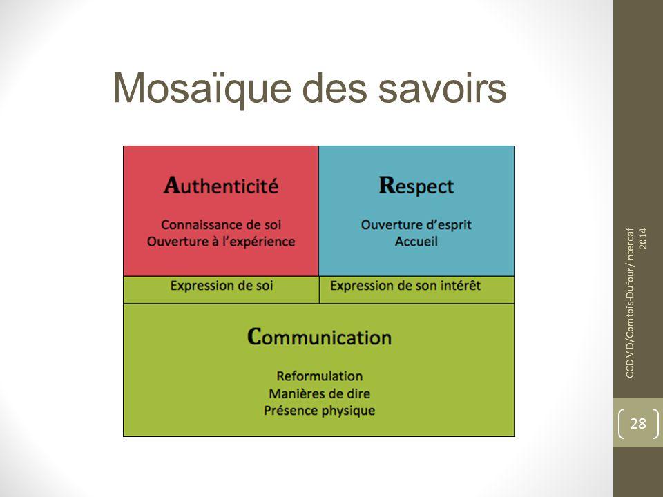 Mosaïque des savoirs CCDMD/Comtois-Dufour/Intercaf 2014